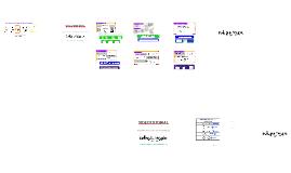 Racionalización de fracciones
