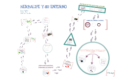 Copy of Analisis de herbalife