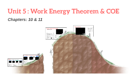 Unit 5 : Work Energy Theorem & COE