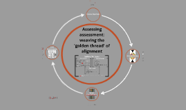 Copy of Assessing assesment: weaving the golden thread of alignment