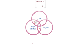 Research-based User Interface Design