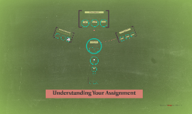Copy of Understanding Your Assignment