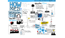 Copy of How Prezi Might Save You From an On Stage Meltdown and Make You Look More Like Steve Jobs