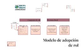 Copy of Copy of Modelo de adopción de rol