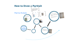Copy of How to Draw a Portrait