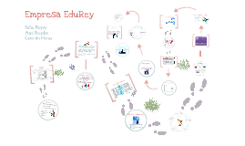 Representaciones EduRey