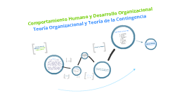 Comportamiento Humano y Desarrollo Organizacional, Teoría Organizacional y de la Contingencia.