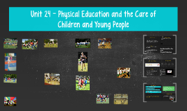 Copy of 1.1 Unit 24: Physical Education and the Care of Children and Young People - Introduction