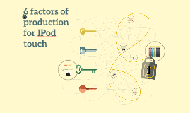 6 factors of production for ipod  touch