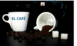 Preparación de bebidas de café