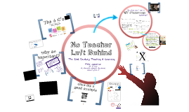 No Teacher Left Behind - Mobile Learning