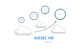 Copy of AIESEC HK