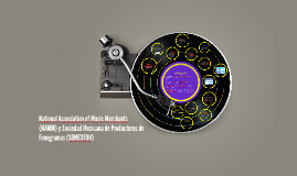 National Association of Music Merchants (NAMM) y Sociedad Me