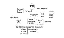 Copy of FESTA
