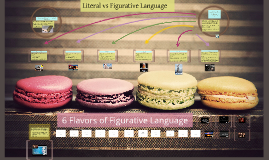 ELA Lesson Flavors of Figurative Language
