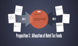 Copy of Proposition S : Allocation of Hotel Tax Funds
