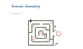 forensic chemistry: evidence