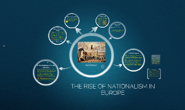 Copy of THE RISE OF NATIONALISM IN EUROPE