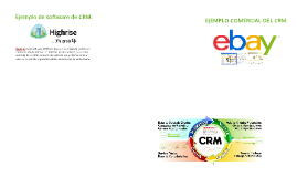 Customer Relationship Management engloba 2 conceptos, el CRM