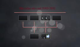 diferencias entres excel 2003-2010