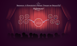 Beyonce: A Feminist's Sweet Dream or Feminist Nightmare?