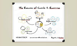 White Board Prezumé de Camilo Andres Ramirez Rojas