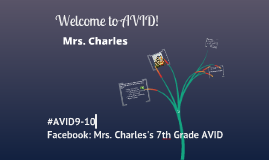 Welcome to AVID!!!!