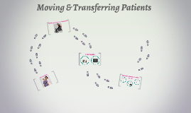 Moving & Transfering Patients