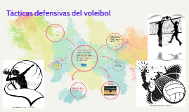 Copy of Tacticas defensivas del voleibol
