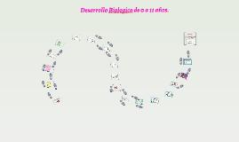 Copy of Desarrollo Biologico de 0 a 11 años
