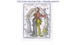 THE 4 TEMPERAMENTS