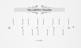 The Cold War: Timeline