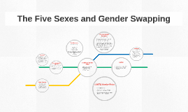 The 5 Sexes and Gender Swapping