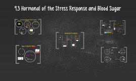 9.3 Hormonal of the Stress Response and Blood Sugar