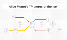 "Alice Munro's ""Pictures of the Ice"""