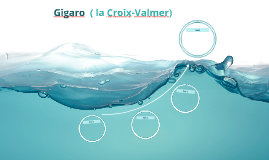Gigaro  ( la Croix-Valmer)