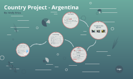 Country Project - Argentina