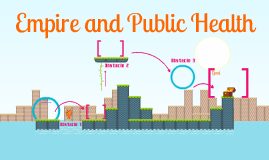 Empire and Public Health