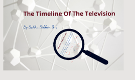 The Timeline Of The Television