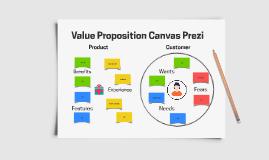value proposition canvas prezi template by prezi templates by