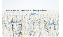 Copy of Marketing - Alternativen zum klassischen Marketing