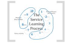SL Process - DJaeger
