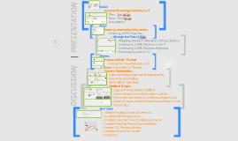 PSR Process COPY