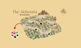 The Alchemist Compared to Fifth Business