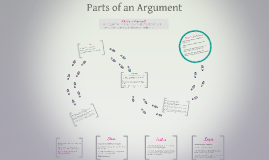 Parts of an Argument with Rhetorical Appeals