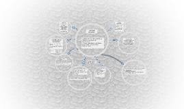 • Articular permite  dar coherencia y unidad a los procesos