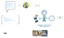 Components of Viral Videos