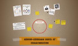 Osgood-Schramm Model of Communication