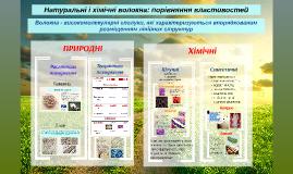 Натуральні та хімічні волокна: порівняння властивостей