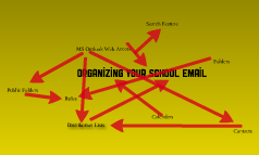 Organizing your school email.....